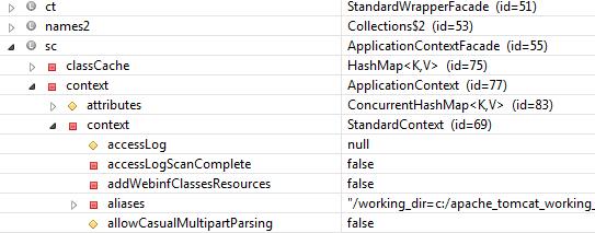 debug view of serveletcontext